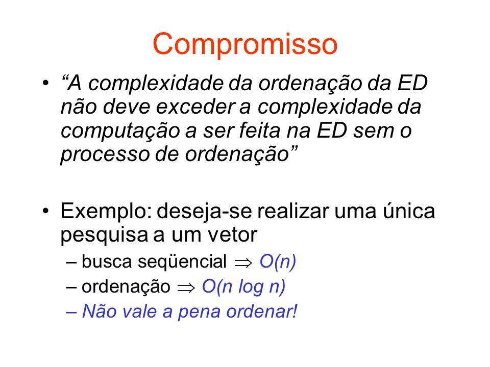 Compromisso A complexidade da ordenação da ED não deve exceder a complexidade da computação a ser feita na ED sem o processo de ordenação Exemplo: des