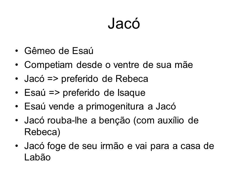 Jacó Gêmeo de Esaú Competiam desde o ventre de sua mãe Jacó => preferido de Rebeca Esaú => preferido de Isaque Esaú vende a primogenitura a Jacó Jacó