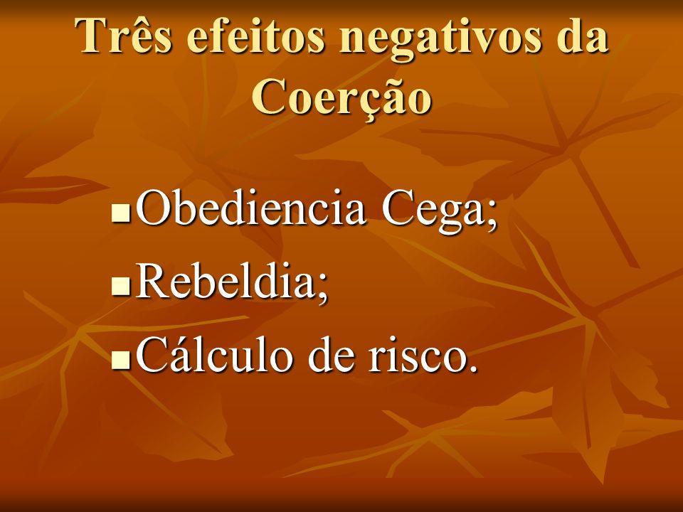 Três efeitos negativos da Coerção Obediencia Cega; Obediencia Cega; Rebeldia; Rebeldia; Cálculo de risco. Cálculo de risco.