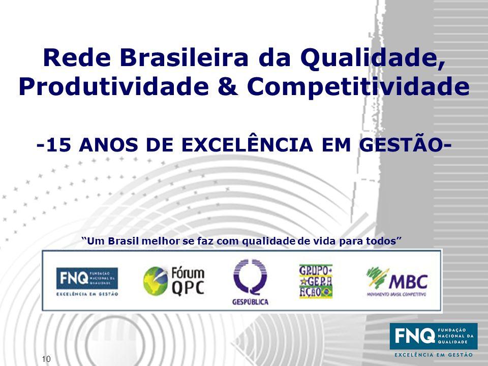 10 Rede Brasileira da Qualidade, Produtividade & Competitividade -15 ANOS DE EXCELÊNCIA EM GESTÃO- Um Brasil melhor se faz com qualidade de vida para