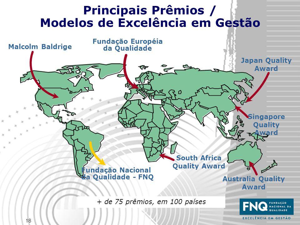 18 + de 75 prêmios, em 100 países Japan Quality Award Fundação Européia da Qualidade Malcolm Baldrige Fundação Nacional da Qualidade - FNQ Singapore Q