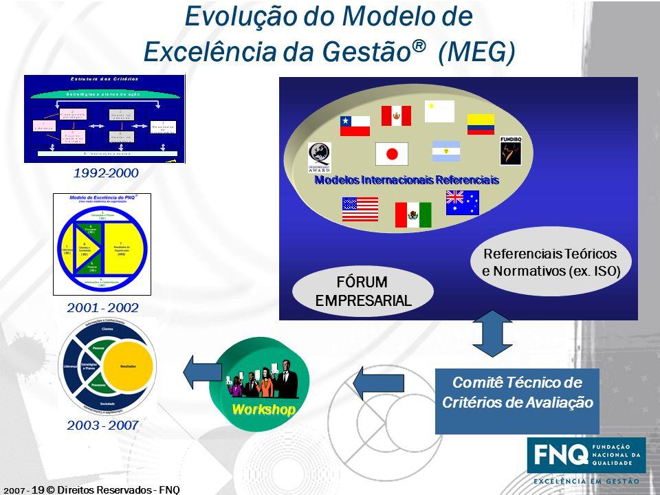 2007 - 19 © Direitos Reservados - FNQ 1992-2000 2001 - 2002 Resulta dos ( 460 ) Evolução do Modelo de Excelência da Gestão ® (MEG) Modelos Internacion