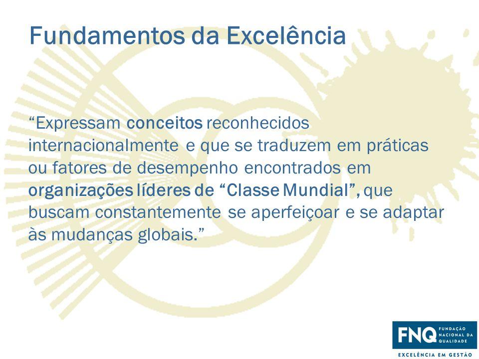 2007 - 20 © Direitos Reservados - FNQ Fundamentos da Excelência Expressam conceitos reconhecidos internacionalmente e que se traduzem em práticas ou f