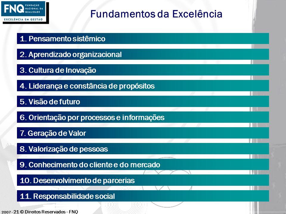 2007 - 21 © Direitos Reservados - FNQ Fundamentos da Excelência 1. Pensamento sistêmico 2. Aprendizado organizacional 3. Cultura de Inovação 4. Lidera