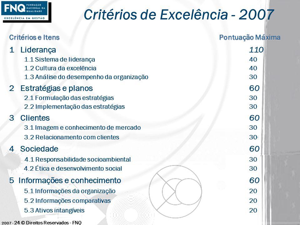 2007 - 24 © Direitos Reservados - FNQ Critérios de Excelência - 2007 Critérios e Itens Pontuação Máxima 1Liderança 110 1.1 Sistema de liderança 40 1.2