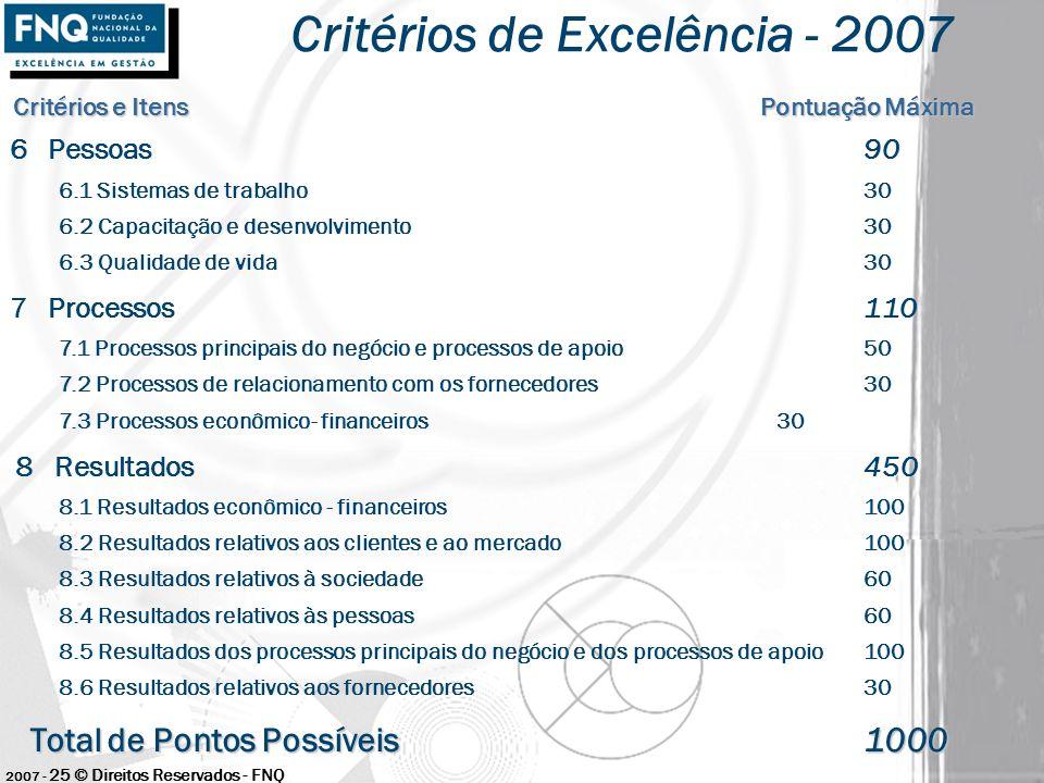 2007 - 25 © Direitos Reservados - FNQ Critérios e Itens Pontuação Máxima Critérios e Itens Pontuação Máxima 6 Pessoas90 6.1 Sistemas de trabalho 30 6.