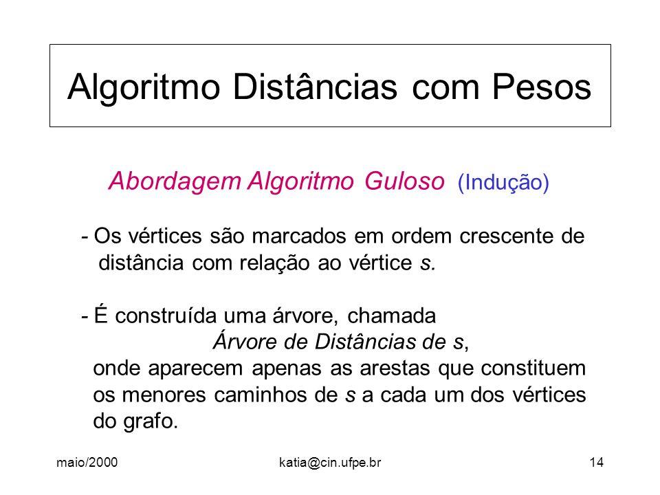 maio/2000katia@cin.ufpe.br14 Algoritmo Distâncias com Pesos Abordagem Algoritmo Guloso (Indução) - Os vértices são marcados em ordem crescente de dist