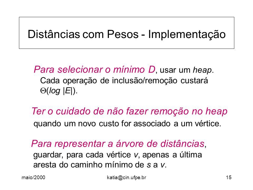maio/2000katia@cin.ufpe.br15 Distâncias com Pesos - Implementação Para selecionar o mínimo D, usar um heap. Cada operação de inclusão/remoção custará