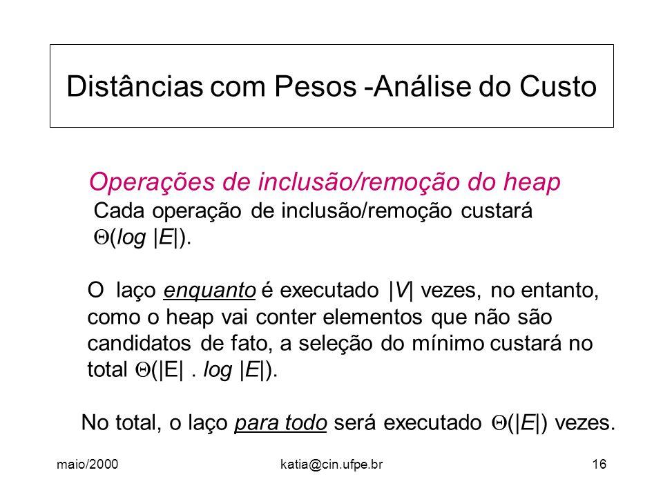 maio/2000katia@cin.ufpe.br16 Distâncias com Pesos -Análise do Custo Operações de inclusão/remoção do heap Cada operação de inclusão/remoção custará (l