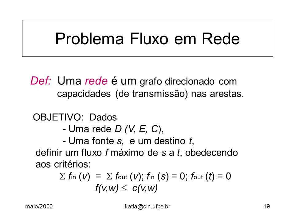 maio/2000katia@cin.ufpe.br19 Problema Fluxo em Rede Def: Uma rede é um grafo direcionado com capacidades (de transmissão) nas arestas. OBJETIVO: Dados