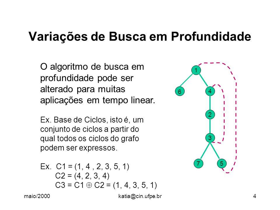 maio/2000katia@cin.ufpe.br4 Variações de Busca em Profundidade O algoritmo de busca em profundidade pode ser alterado para muitas aplicações em tempo