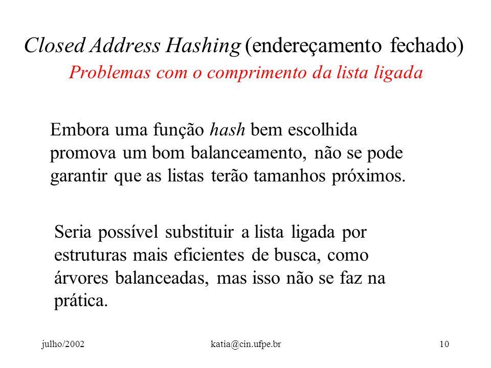 julho/2002katia@cin.ufpe.br9 Closed Address Hashing (endereçamento fechado) Closed Address Hashing ou hashing encadeado é a forma mais simples de trat