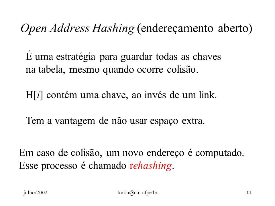 julho/2002katia@cin.ufpe.br10 Closed Address Hashing (endereçamento fechado) Problemas com o comprimento da lista ligada Embora uma função hash bem es