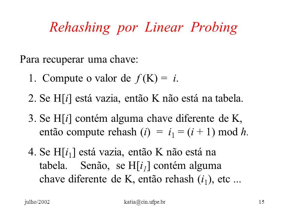 julho/2002katia@cin.ufpe.br14 Rehashing por Linear Probing Note que: 1. É possível que uma posição i da tabela Hash já esteja ocupada com alguma chave