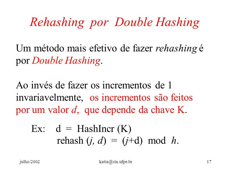 julho/2002katia@cin.ufpe.br16 Rehashing por Linear Probing Rehashing por Linear Probing pode trazer sérios problemas de colisão se houver uma alta tax