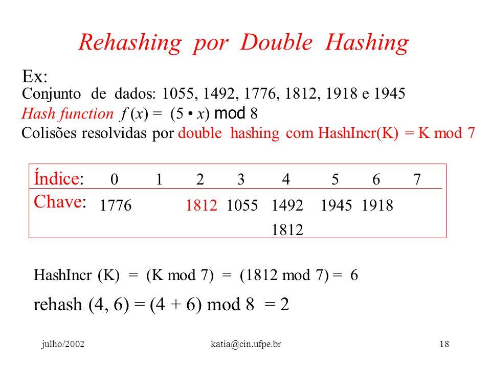 julho/2002katia@cin.ufpe.br17 Rehashing por Double Hashing Um método mais efetivo de fazer rehashing é por Double Hashing. Ao invés de fazer os increm