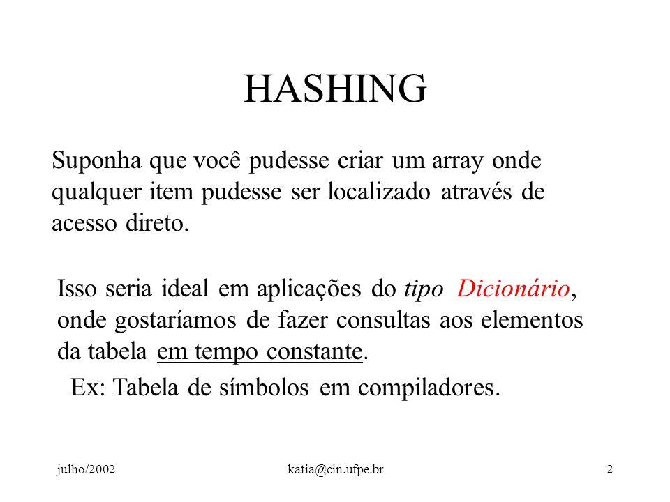 julho/2002katia@cin.ufpe.br1 HASHING Katia Guimarães