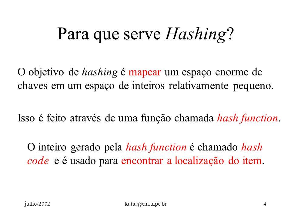 julho/2002katia@cin.ufpe.br3 O Tamanho de uma tabela HASH Ex: Se fosse uma tabela de nomes com 20 caracteres por nome, teríamos 20 26 > 16 26 = (2 4 )
