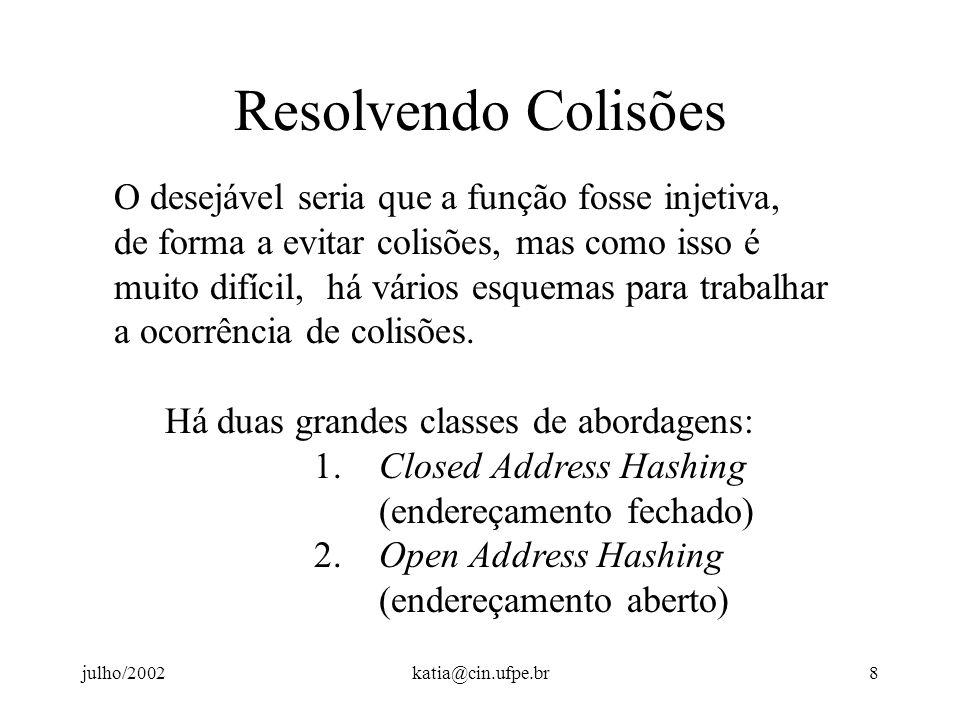 julho/2002katia@cin.ufpe.br7 Colisão No exemplo anterior dizemos que entre as chaves 1492 e 1812 ocorreu uma colisão, isto é estas duas chaves geraram