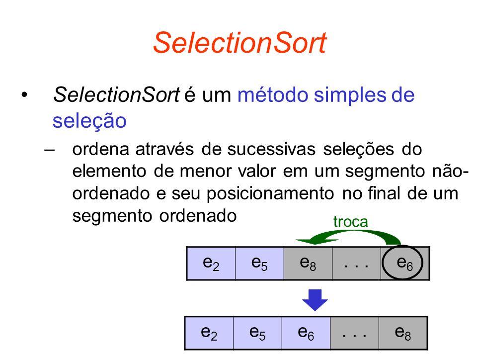 Ordenação por Seleção Característica particular –realiza uma busca seqüencial pelo menor valor no segmento não-ordenado a cada iteração Simulação de funcionamento http://math.hws.edu/TMCM/java/xSortLab