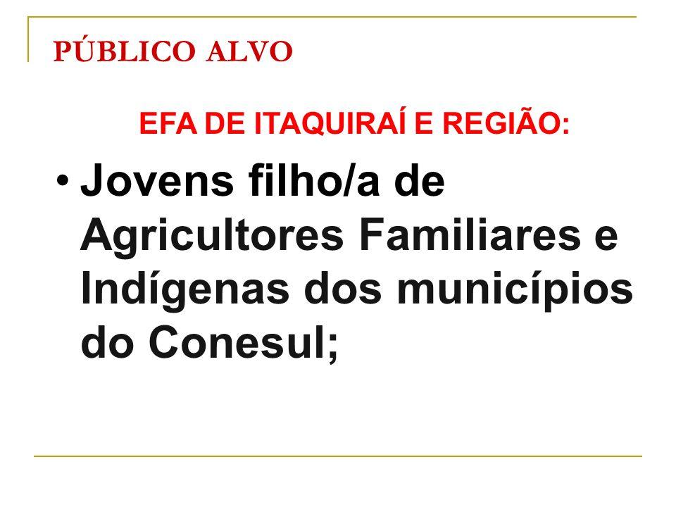 PÚBLICO ALVO EFA DE ITAQUIRAÍ E REGIÃO: Jovens filho/a de Agricultores Familiares e Indígenas dos municípios do Conesul;