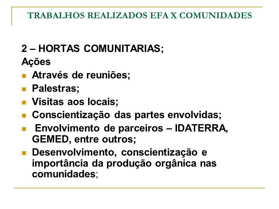 TRABALHOS REALIZADOS EFA X COMUNIDADES 2 – HORTAS COMUNITARIAS; Ações Através de reuniões; Palestras; Visitas aos locais; Conscientização das partes e