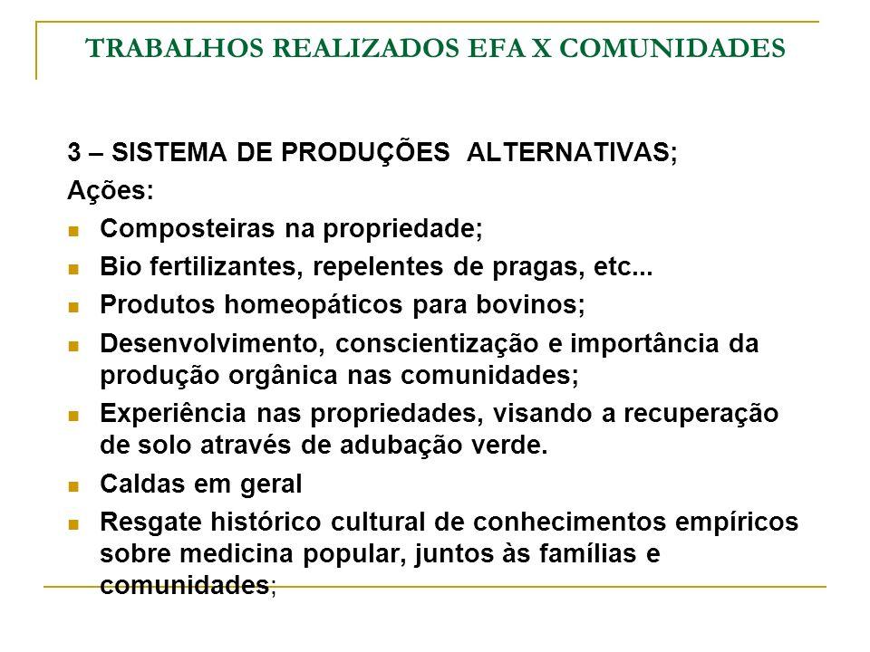 TRABALHOS REALIZADOS EFA X COMUNIDADES 3 – SISTEMA DE PRODUÇÕES ALTERNATIVAS; Ações: Composteiras na propriedade; Bio fertilizantes, repelentes de pra
