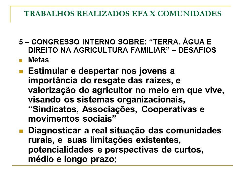 TRABALHOS REALIZADOS EFA X COMUNIDADES 5 – CONGRESSO INTERNO SOBRE: TERRA. ÀGUA E DIREITO NA AGRICULTURA FAMILIAR – DESAFIOS Metas: Estimular e desper