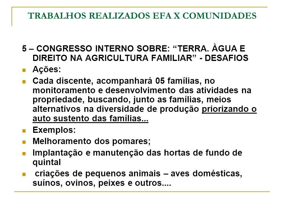 TRABALHOS REALIZADOS EFA X COMUNIDADES 5 – CONGRESSO INTERNO SOBRE: TERRA. ÀGUA E DIREITO NA AGRICULTURA FAMILIAR - DESAFIOS Ações: Cada discente, aco
