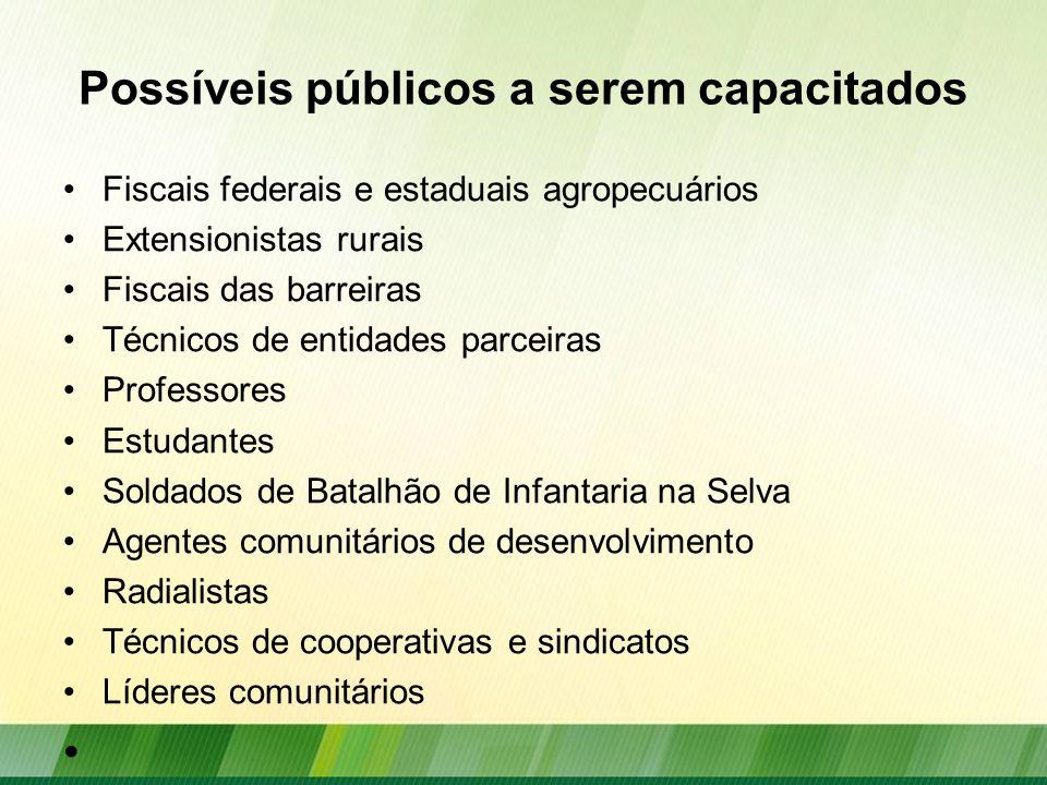 Possíveis públicos a serem capacitados Fiscais federais e estaduais agropecuários Extensionistas rurais Fiscais das barreiras Técnicos de entidades pa