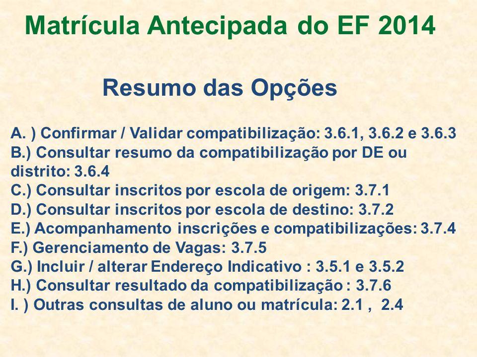 Resumo das Opções A. ) Confirmar / Validar compatibilização: 3.6.1, 3.6.2 e 3.6.3 B.) Consultar resumo da compatibilização por DE ou distrito: 3.6.4 C