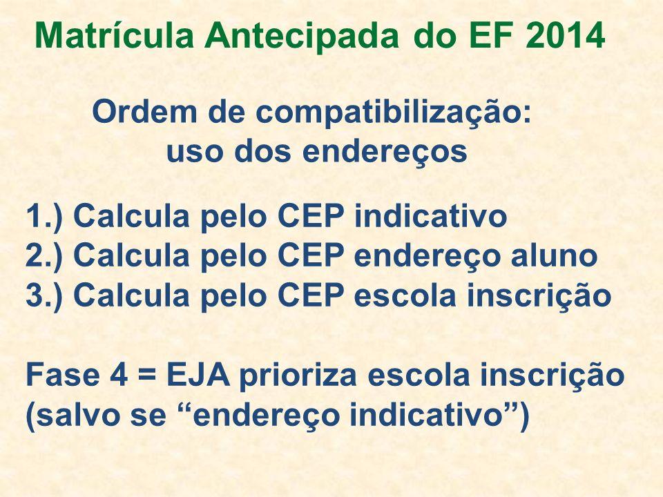 1.) Calcula pelo CEP indicativo 2.) Calcula pelo CEP endereço aluno 3.) Calcula pelo CEP escola inscrição Fase 4 = EJA prioriza escola inscrição (salv