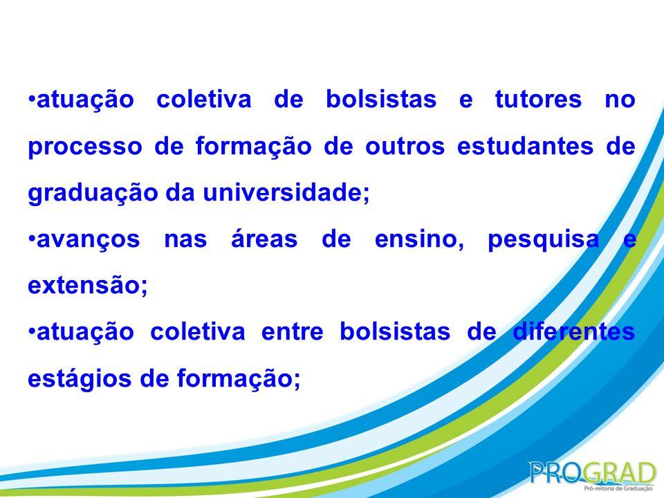 atuação coletiva de bolsistas e tutores no processo de formação de outros estudantes de graduação da universidade; avanços nas áreas de ensino, pesqui