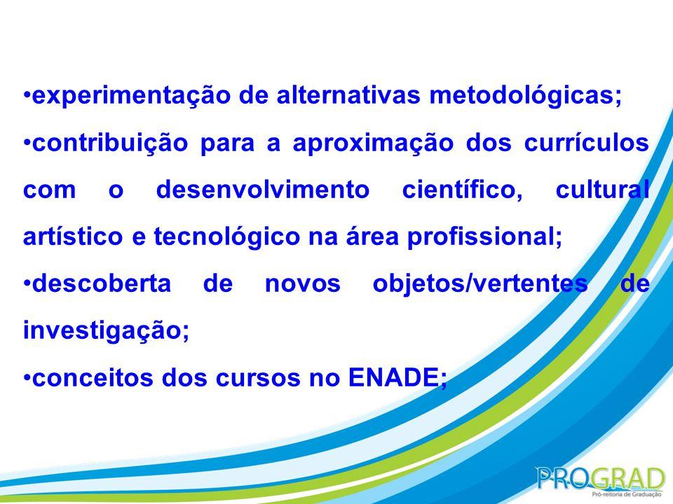 experimentação de alternativas metodológicas; contribuição para a aproximação dos currículos com o desenvolvimento científico, cultural artístico e te