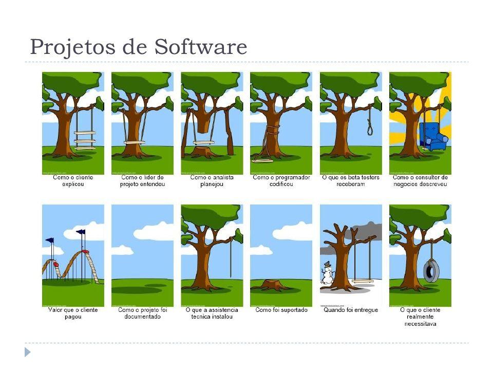 Requisitos Não Funcionais (Exemplos) O sistema deve possibilitar que todos os relatórios sejam pré-visualizados antes do envio para a impressora.