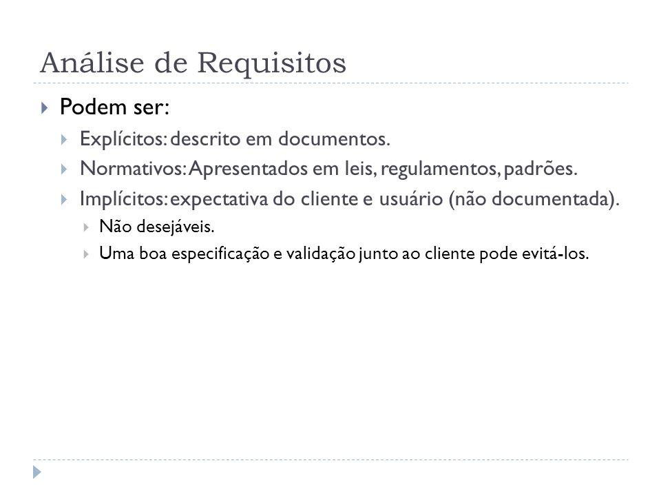 Análise de Requisitos Podem ser: Explícitos: descrito em documentos. Normativos: Apresentados em leis, regulamentos, padrões. Implícitos: expectativa