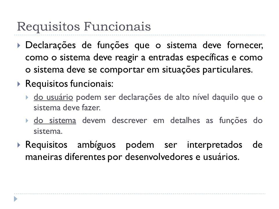 Requisitos Funcionais Declarações de funções que o sistema deve fornecer, como o sistema deve reagir a entradas específicas e como o sistema deve se c