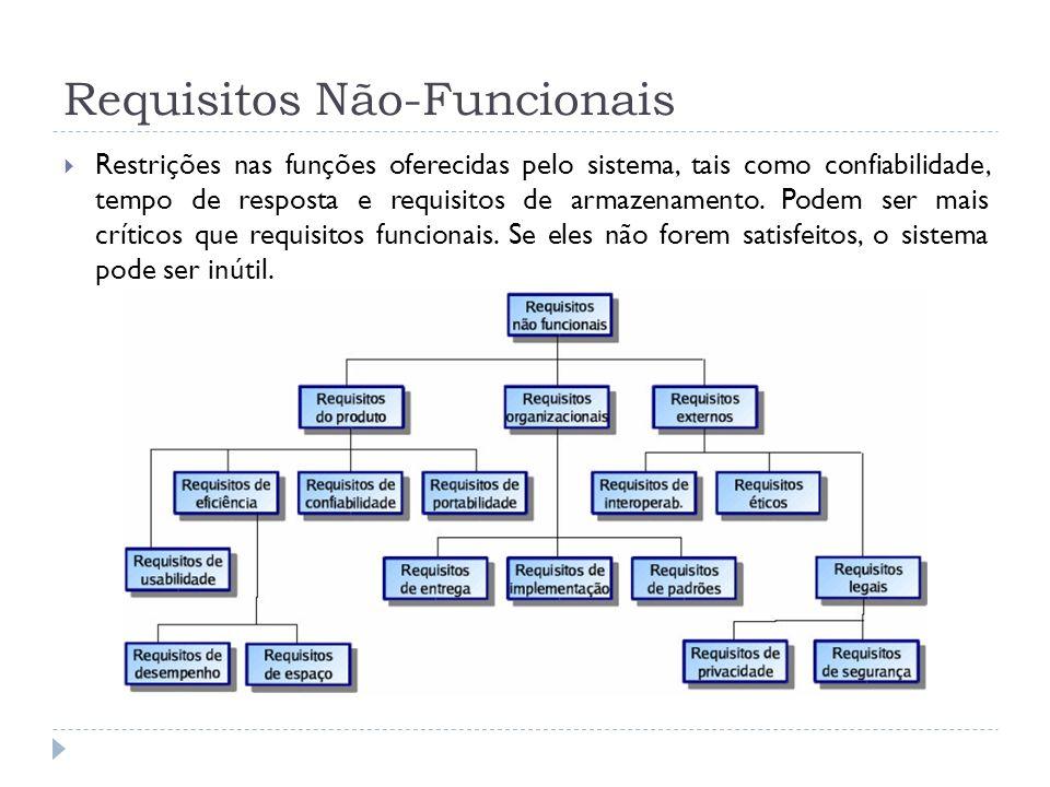 Requisitos Não-Funcionais Restrições nas funções oferecidas pelo sistema, tais como confiabilidade, tempo de resposta e requisitos de armazenamento. P
