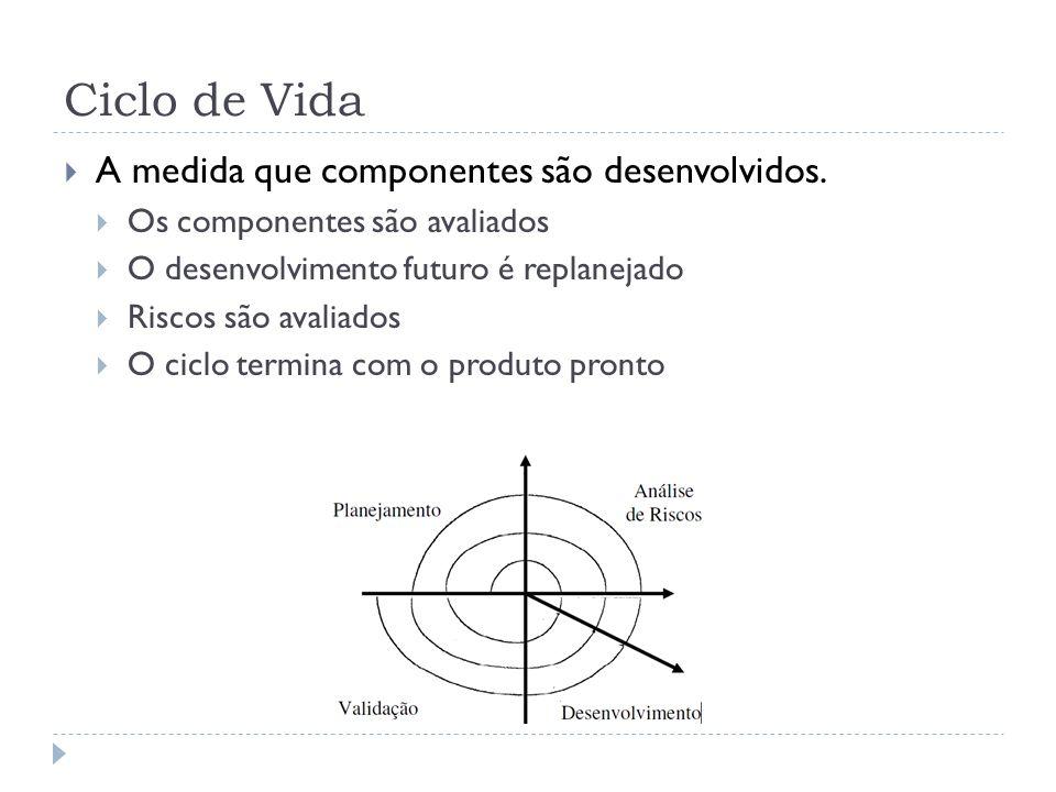 Ciclo de Vida A medida que componentes são desenvolvidos. Os componentes são avaliados O desenvolvimento futuro é replanejado Riscos são avaliados O c