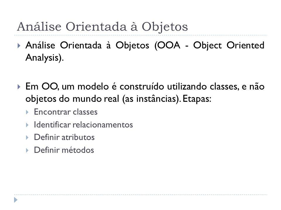 Análise Orientada à Objetos Análise Orientada à Objetos (OOA - Object Oriented Analysis). Em OO, um modelo é construído utilizando classes, e não obje