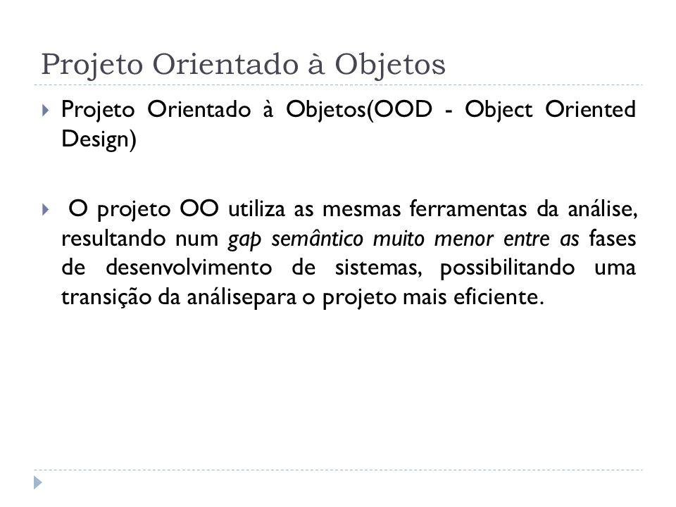 Projeto Orientado à Objetos Projeto Orientado à Objetos(OOD - Object Oriented Design) O projeto OO utiliza as mesmas ferramentas da análise, resultand