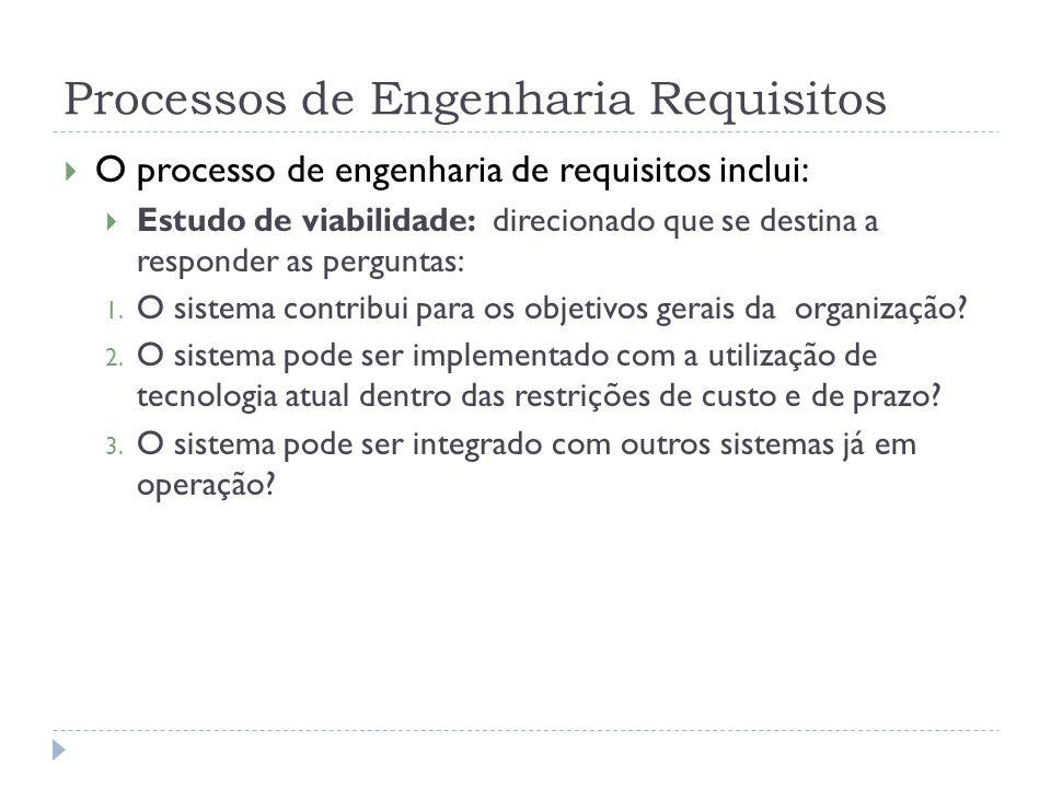 Processos de Engenharia Requisitos O processo inclui (cont): Levantamento e análise de requisitos: membros da equipe técnica de desenvolvimento de software trabalham com o cliente e com os usuários finais para descobrir mais informações: Serviços que o sistema deve fornecer.