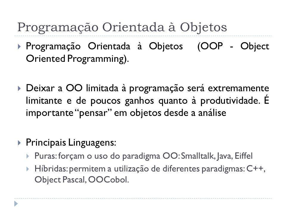 Programação Orientada à Objetos Programação Orientada à Objetos (OOP - Object Oriented Programming). Deixar a OO limitada à programação será extremame