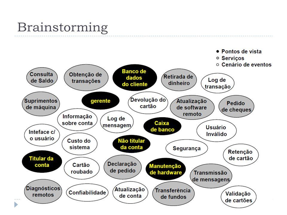 Levantamento e Análise de Requisitos Workshop de requisitos É uma reunião estruturada onde stakeholders e analistas trabalham, em conjunto, para definir, criar e refinar requisitos.