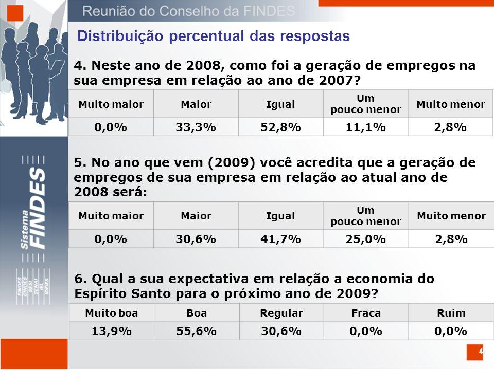 5 Média das respostas em relação aos valores atribuídos [média]