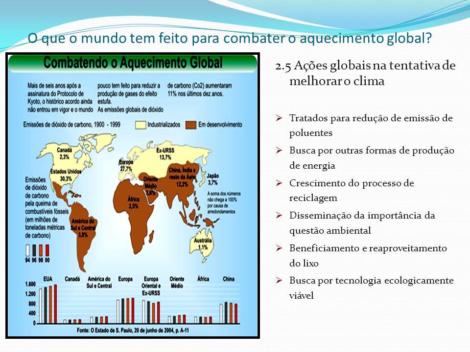 O que o mundo tem feito para combater o aquecimento global? 2.5 Ações globais na tentativa de melhorar o clima Tratados para redução de emissão de pol