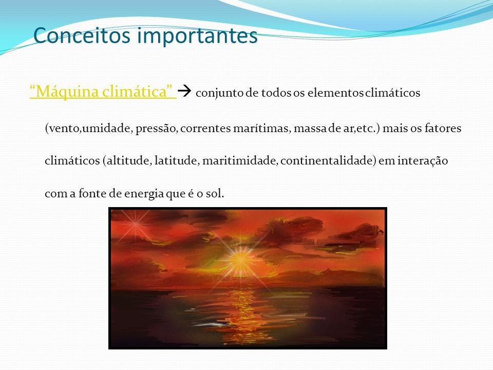 Conceitos importantes Máquina climática Máquina climática conjunto de todos os elementos climáticos (vento,umidade, pressão, correntes marítimas, mass