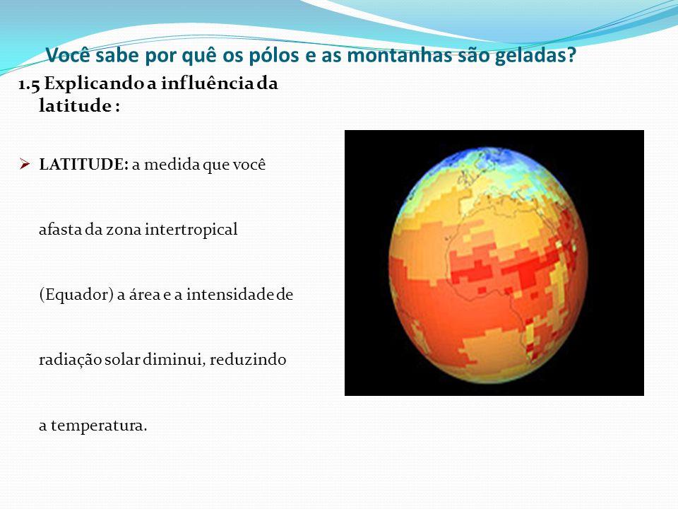 Você sabe por quê os pólos e as montanhas são geladas? 1.5 Explicando a influência da latitude : LATITUDE: a medida que você afasta da zona intertropi