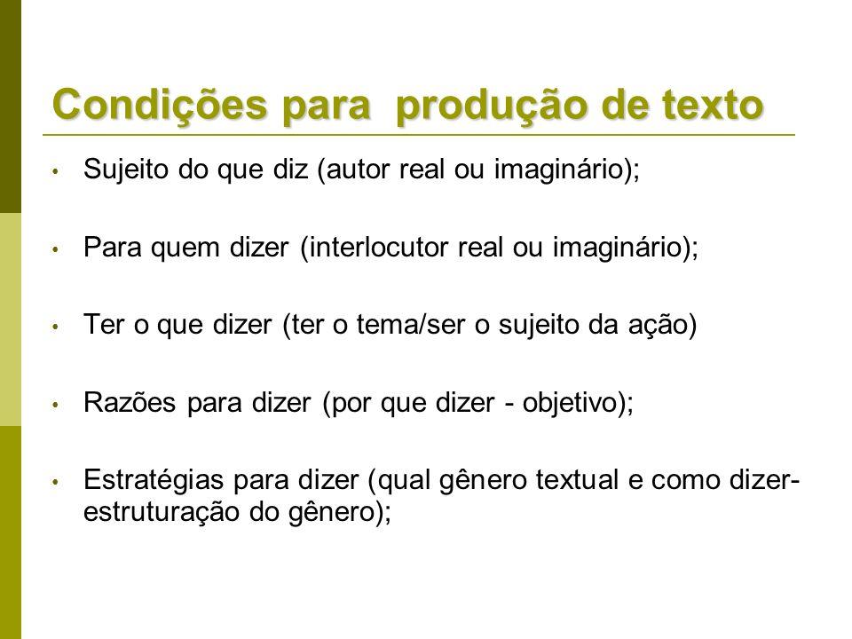 Condições para produção de texto Sujeito do que diz (autor real ou imaginário); Para quem dizer (interlocutor real ou imaginário); Ter o que dizer (te