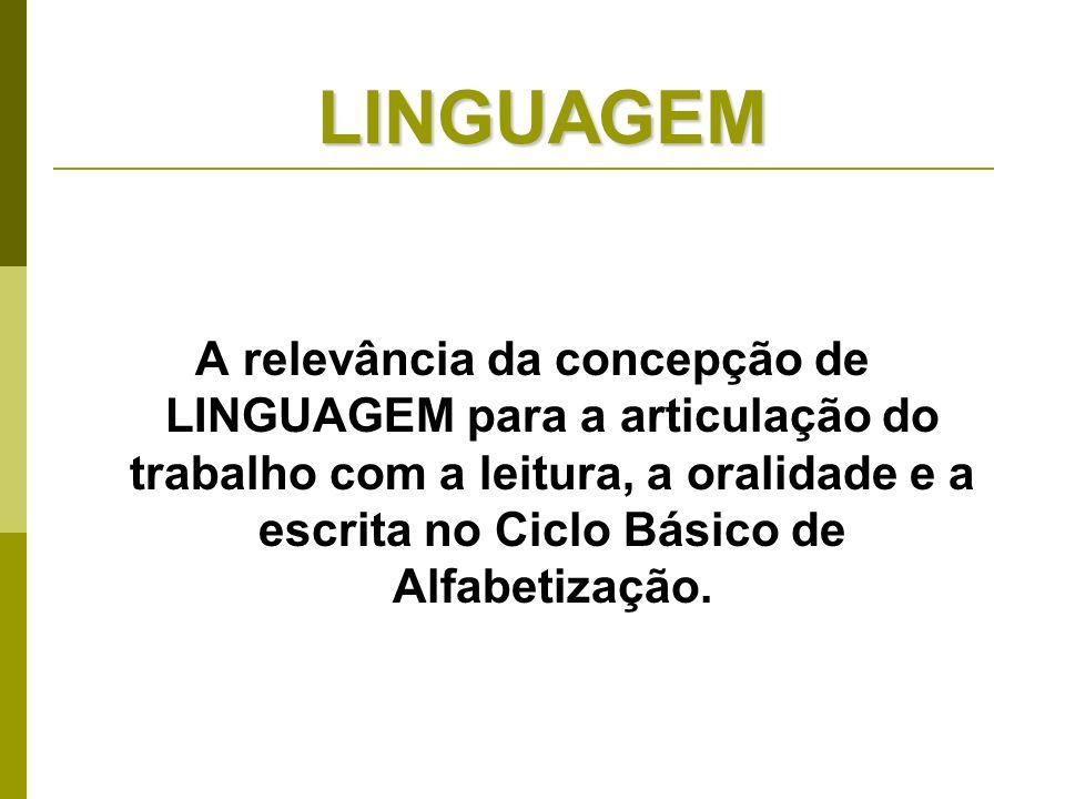 LINGUAGEM LINGUAGEM A relevância da concepção de LINGUAGEM para a articulação do trabalho com a leitura, a oralidade e a escrita no Ciclo Básico de Al